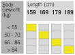 Backcountry běžecké lyže Fischer Sbound 112 Crown/Skin