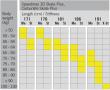 Běžecké lyže Fischer Carbonlite Skate Plus Medium IFP