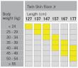 Fischer Twin Skin Race Jr + Tour Step In Jr
