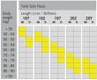Fischer Twin Skin Race Stiff + vázání Race Classic IFP